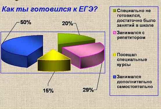 гдз русский 2012 5 класс